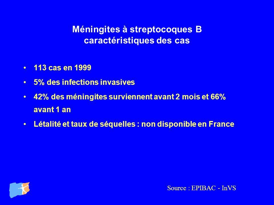 Méningites à streptocoques B caractéristiques des cas