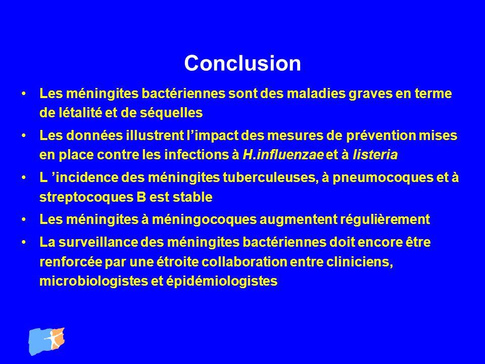 Conclusion Les méningites bactériennes sont des maladies graves en terme de létalité et de séquelles.