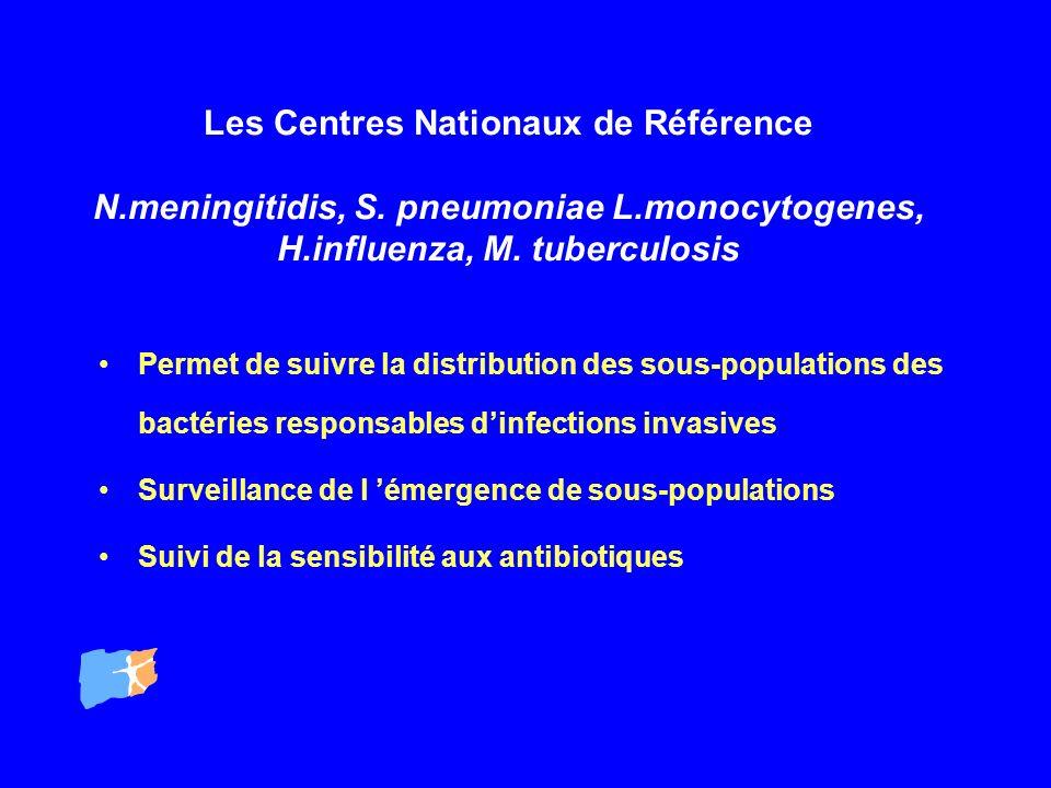 Les Centres Nationaux de Référence N. meningitidis, S. pneumoniae L