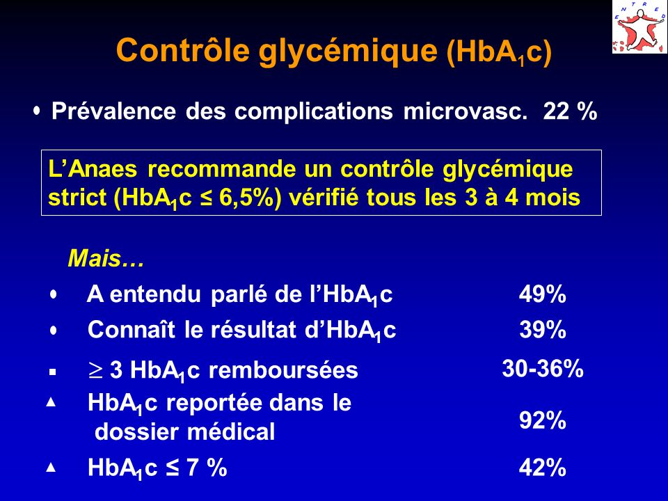 Contrôle glycémique (HbA1c)