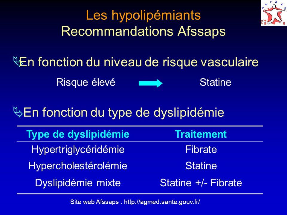 Les hypolipémiants Recommandations Afssaps