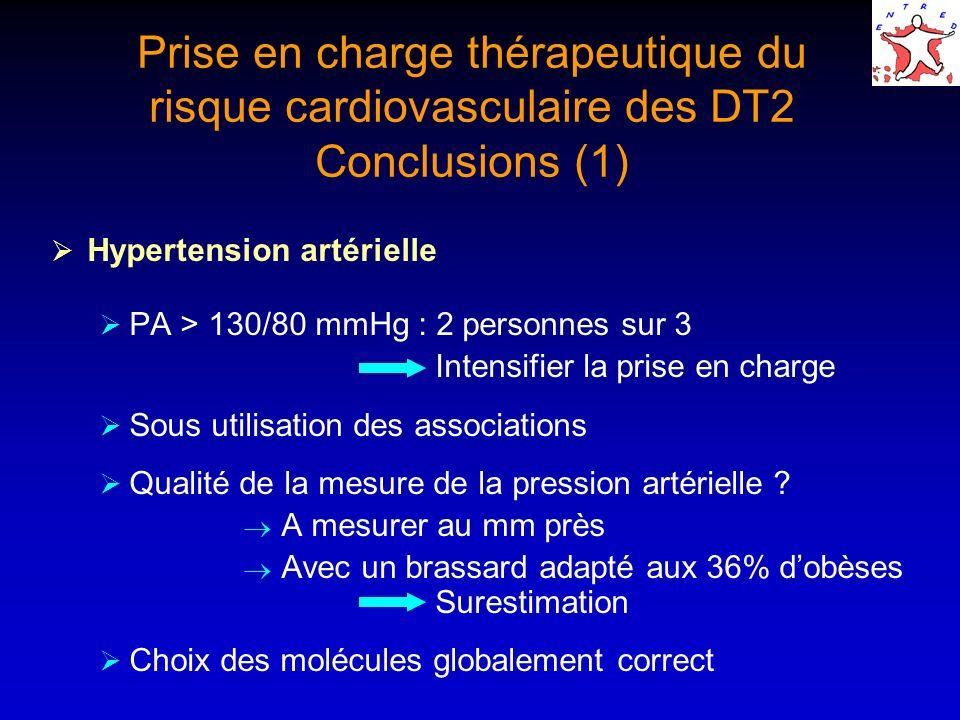 Prise en charge thérapeutique du risque cardiovasculaire des DT2 Conclusions (1)