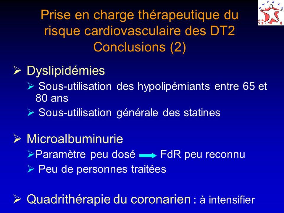 Prise en charge thérapeutique du risque cardiovasculaire des DT2 Conclusions (2)