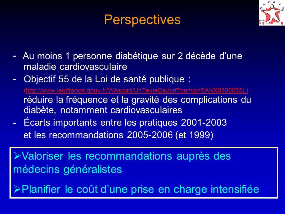 Perspectives - Au moins 1 personne diabétique sur 2 décède d'une maladie cardiovasculaire.