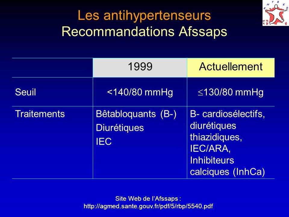 Les antihypertenseurs Recommandations Afssaps