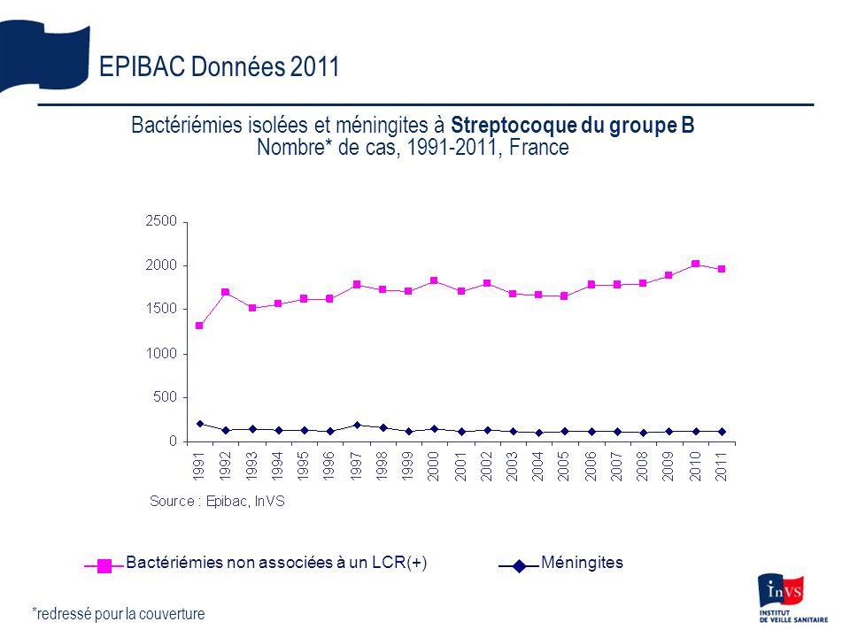 Bactériémies isolées et méningites à Streptocoque du groupe B