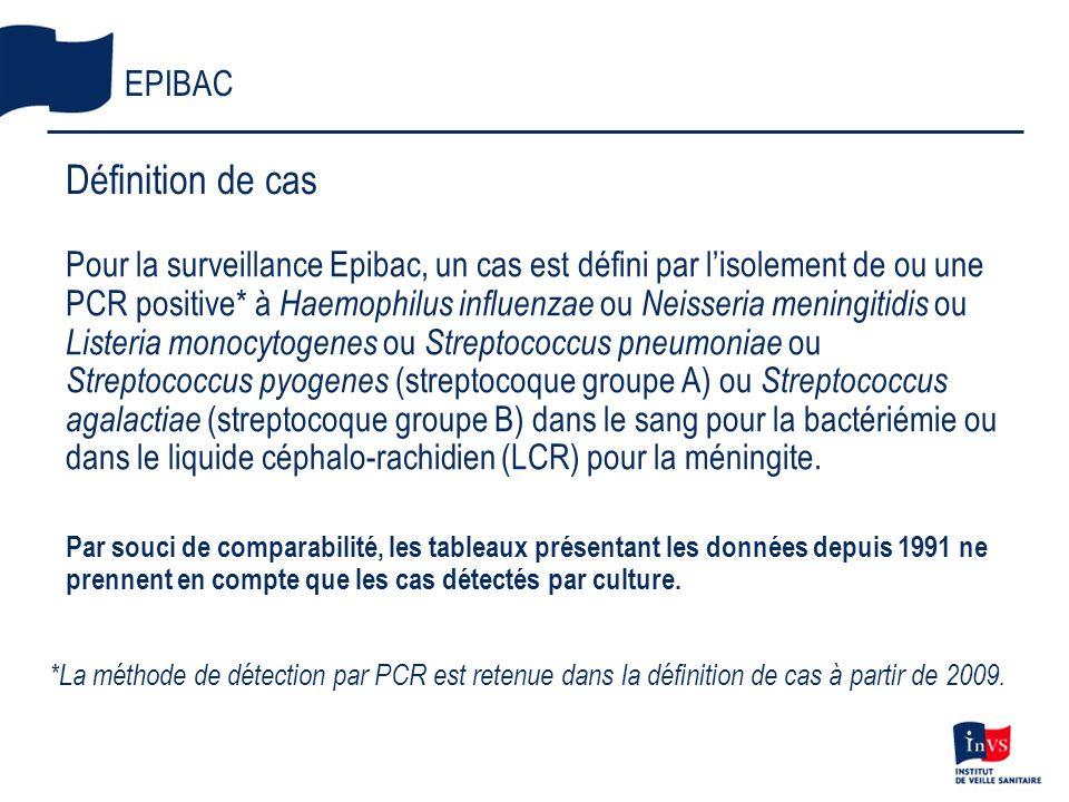 Définition de cas EPIBAC
