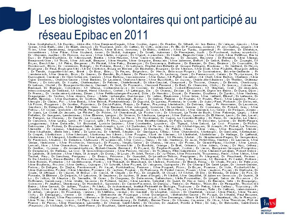 Les biologistes volontaires qui ont participé au réseau Epibac en 2011