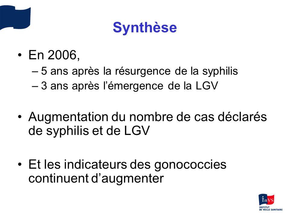 Synthèse En 2006, 5 ans après la résurgence de la syphilis. 3 ans après l'émergence de la LGV.