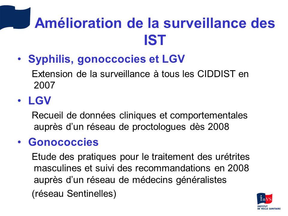 Amélioration de la surveillance des IST