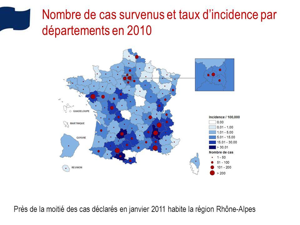 Nombre de cas survenus et taux d'incidence par départements en 2010