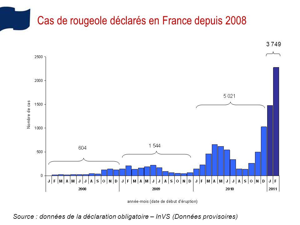 Cas de rougeole déclarés en France depuis 2008