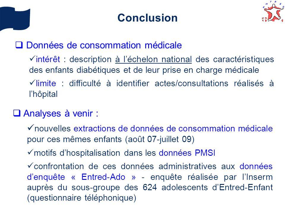 Conclusion Données de consommation médicale Analyses à venir :