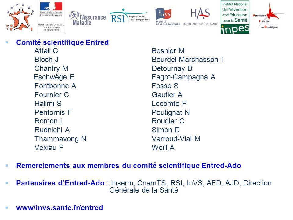 Comité scientifique Entred