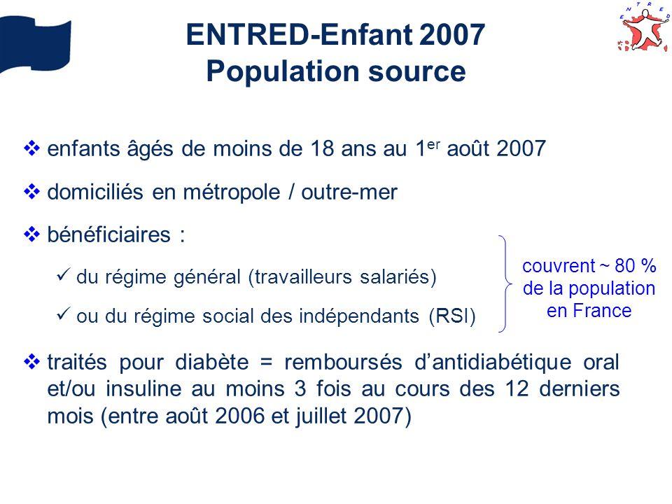 ENTRED-Enfant 2007 Population source