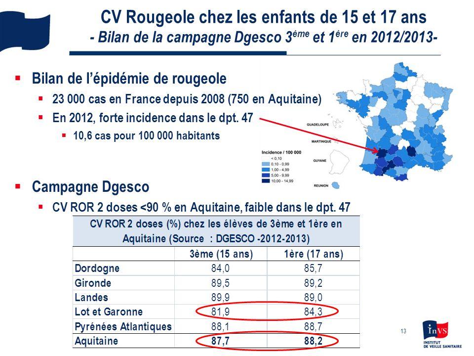 CV Rougeole chez les enfants de 15 et 17 ans - Bilan de la campagne Dgesco 3ème et 1ère en 2012/2013-