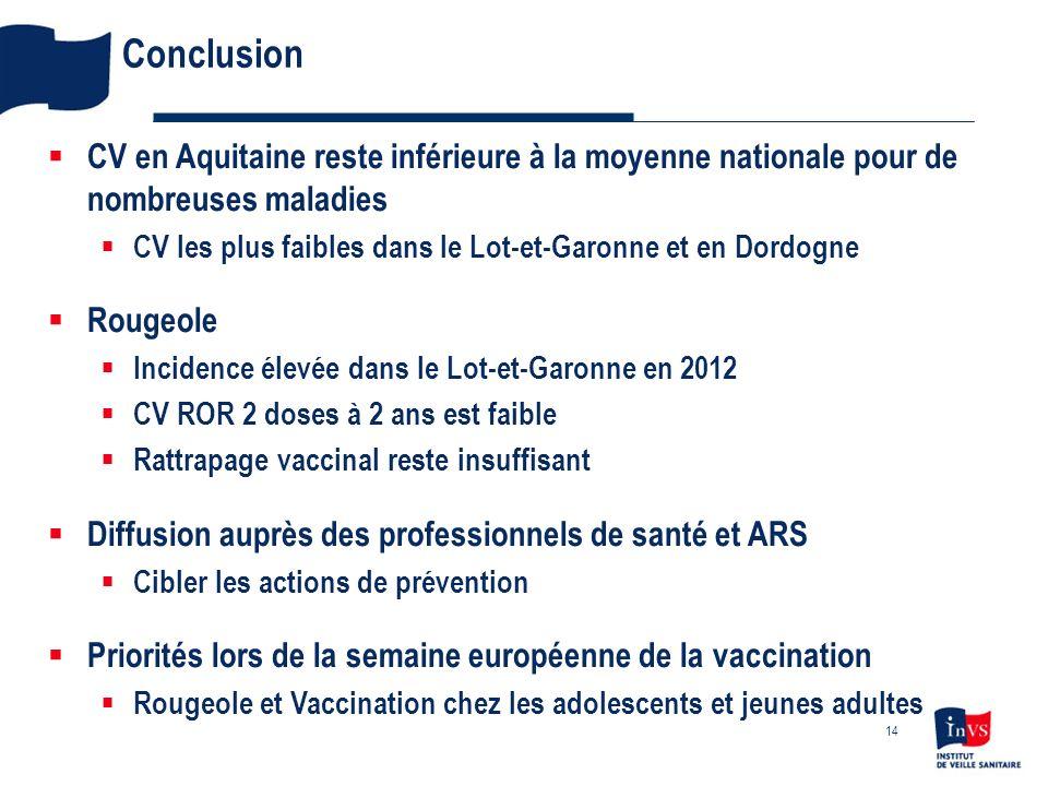ConclusionCV en Aquitaine reste inférieure à la moyenne nationale pour de nombreuses maladies.