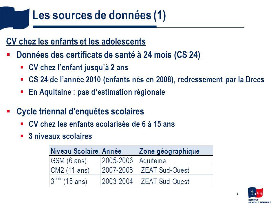 Les sources de données (1)