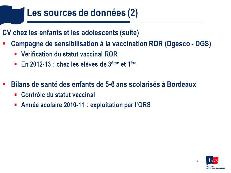 Les sources de données (2)