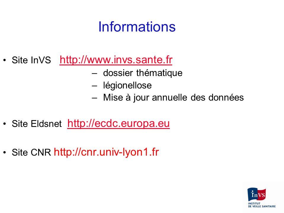 Informations Site InVS http://www.invs.sante.fr dossier thématique
