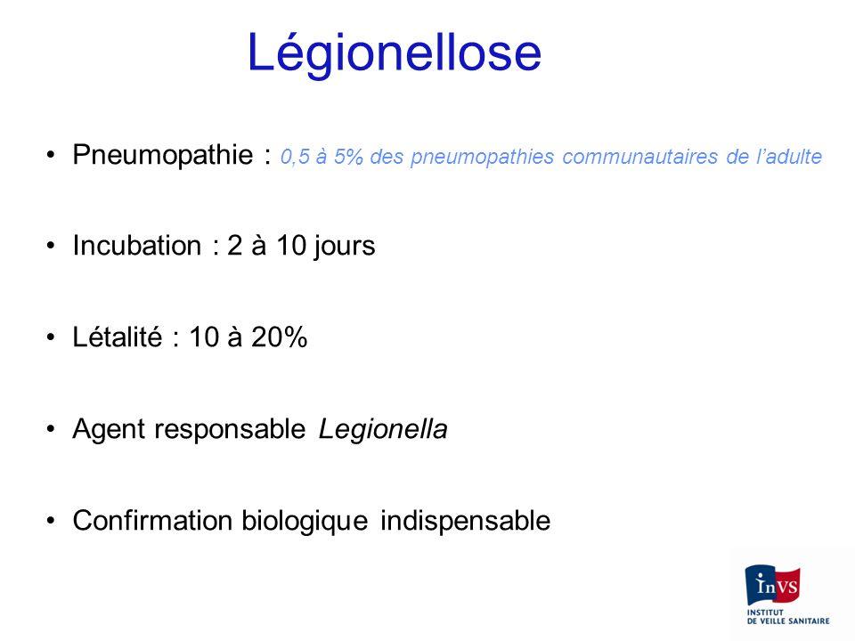 Légionellose Pneumopathie : 0,5 à 5% des pneumopathies communautaires de l'adulte. Incubation : 2 à 10 jours.