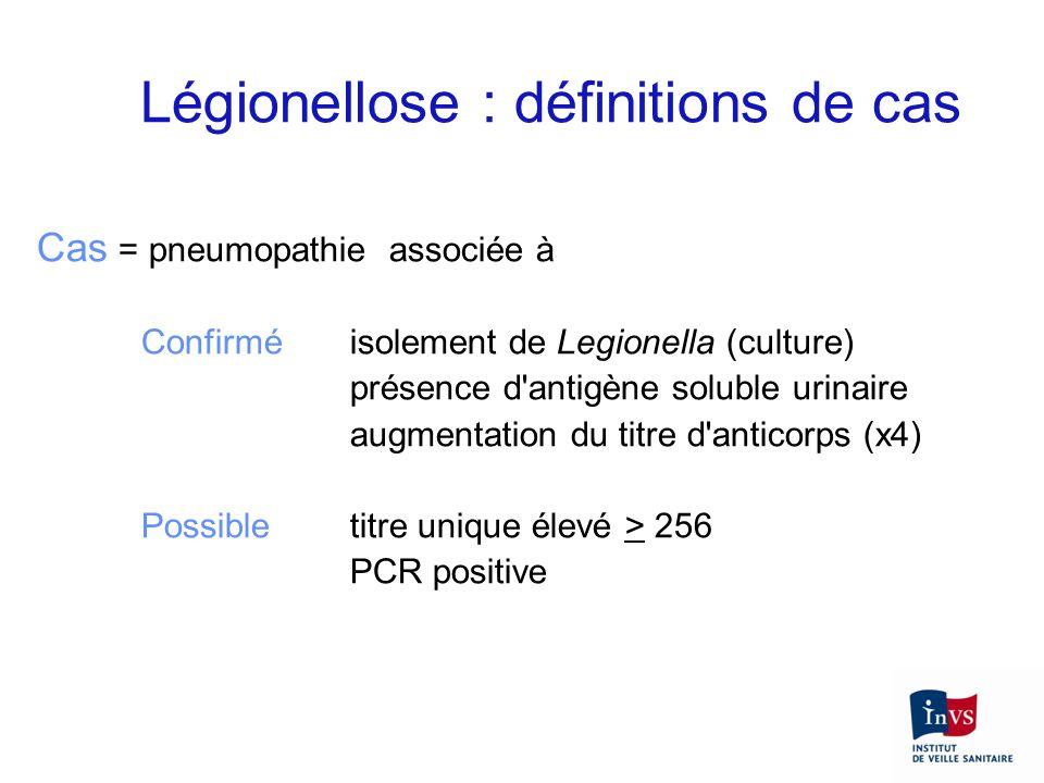 Légionellose : définitions de cas