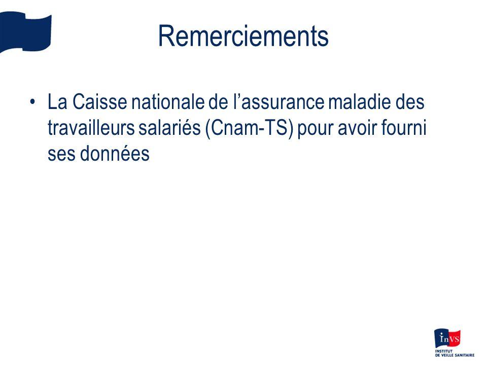 Remerciements La Caisse nationale de l'assurance maladie des travailleurs salariés (Cnam-TS) pour avoir fourni ses données.