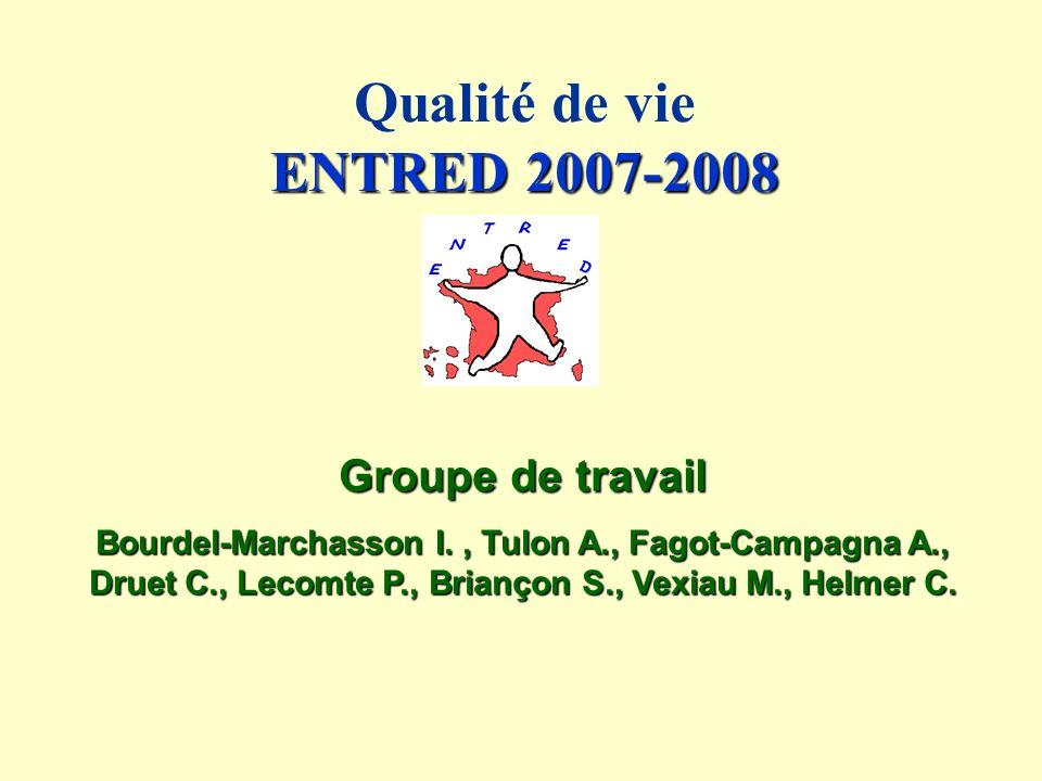 Qualité de vie ENTRED 2007-2008 Groupe de travail