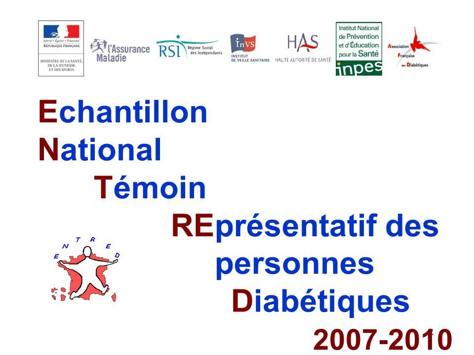 Echantillon National. Témoin. REprésentatif des. personnes Diabétiques
