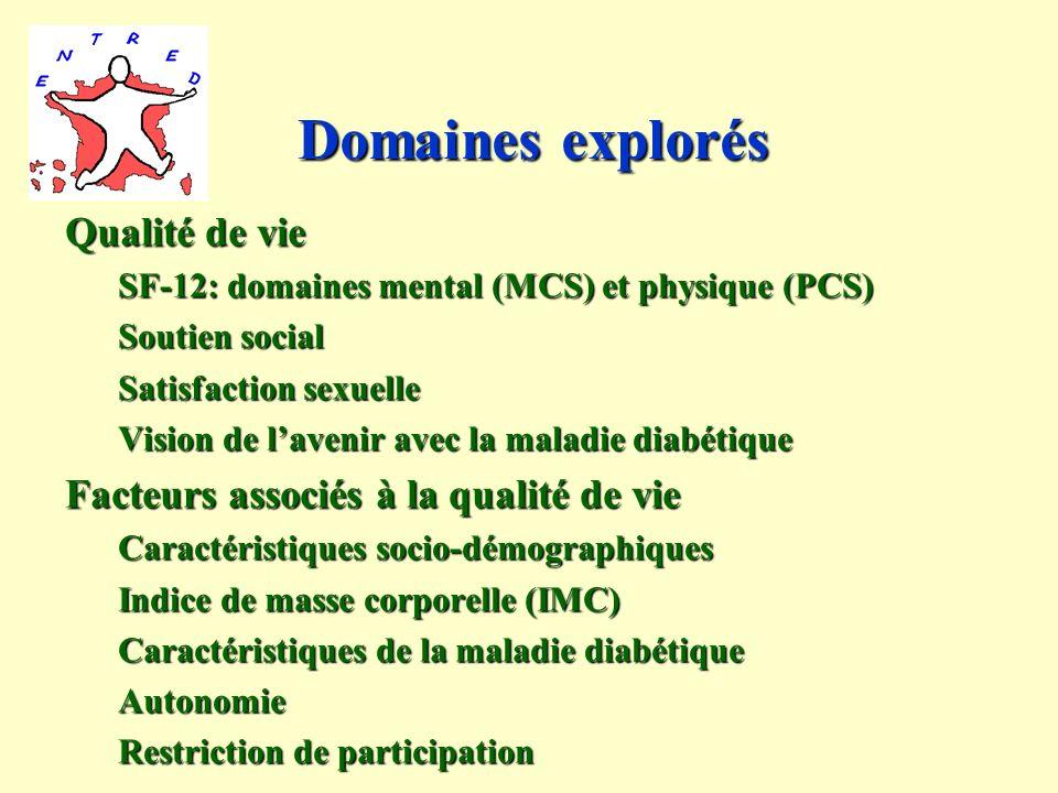 Domaines explorés Qualité de vie Facteurs associés à la qualité de vie