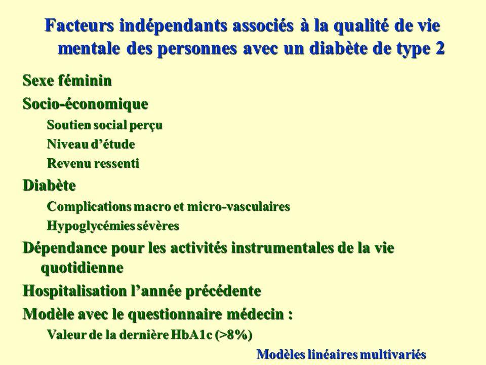 Facteurs indépendants associés à la qualité de vie mentale des personnes avec un diabète de type 2