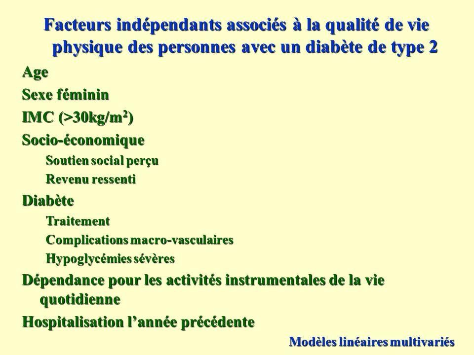 Facteurs indépendants associés à la qualité de vie physique des personnes avec un diabète de type 2