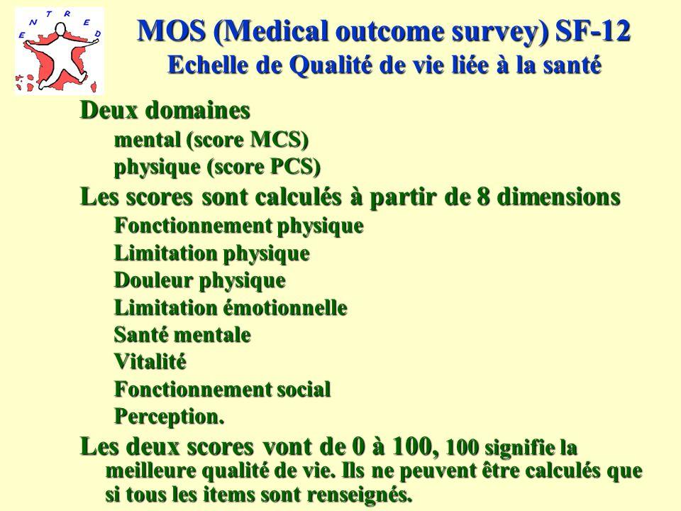 MOS (Medical outcome survey) SF-12 Echelle de Qualité de vie liée à la santé