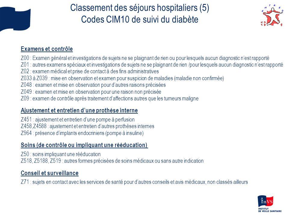 Classement des séjours hospitaliers (5)
