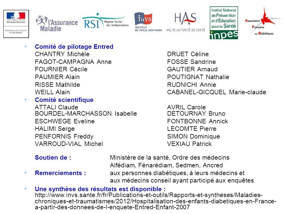 Comité de pilotage Entred CHANTRY Michèle DRUET Céline