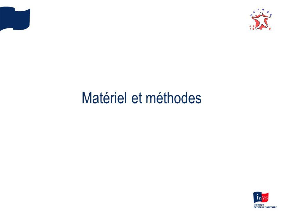 Matériel et méthodes 4