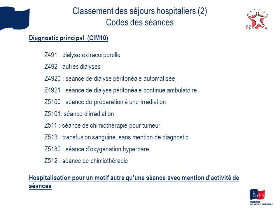 Classement des séjours hospitaliers (2)