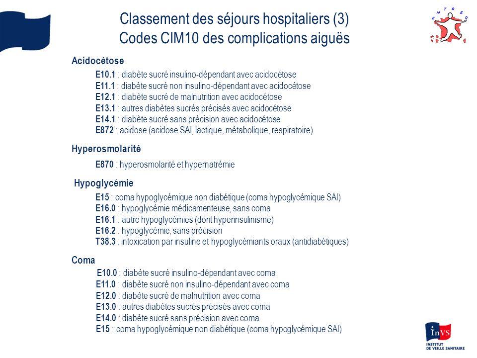 Classement des séjours hospitaliers (3)