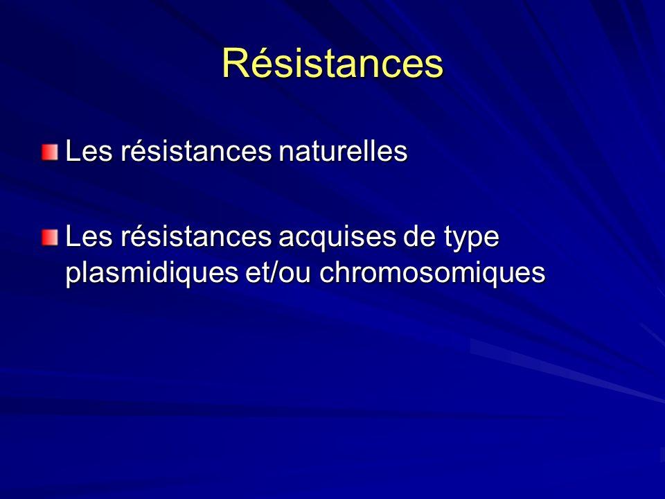 Résistances Les résistances naturelles