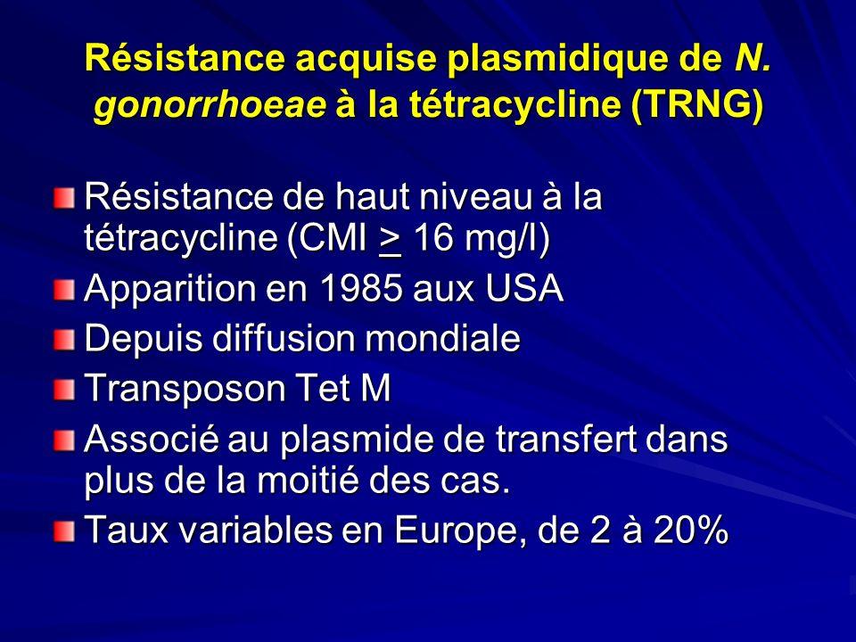 Résistance acquise plasmidique de N