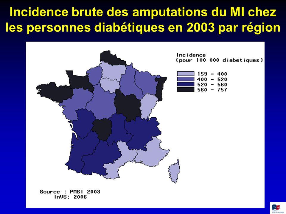 Incidence brute des amputations du MI chez les personnes diabétiques en 2003 par région