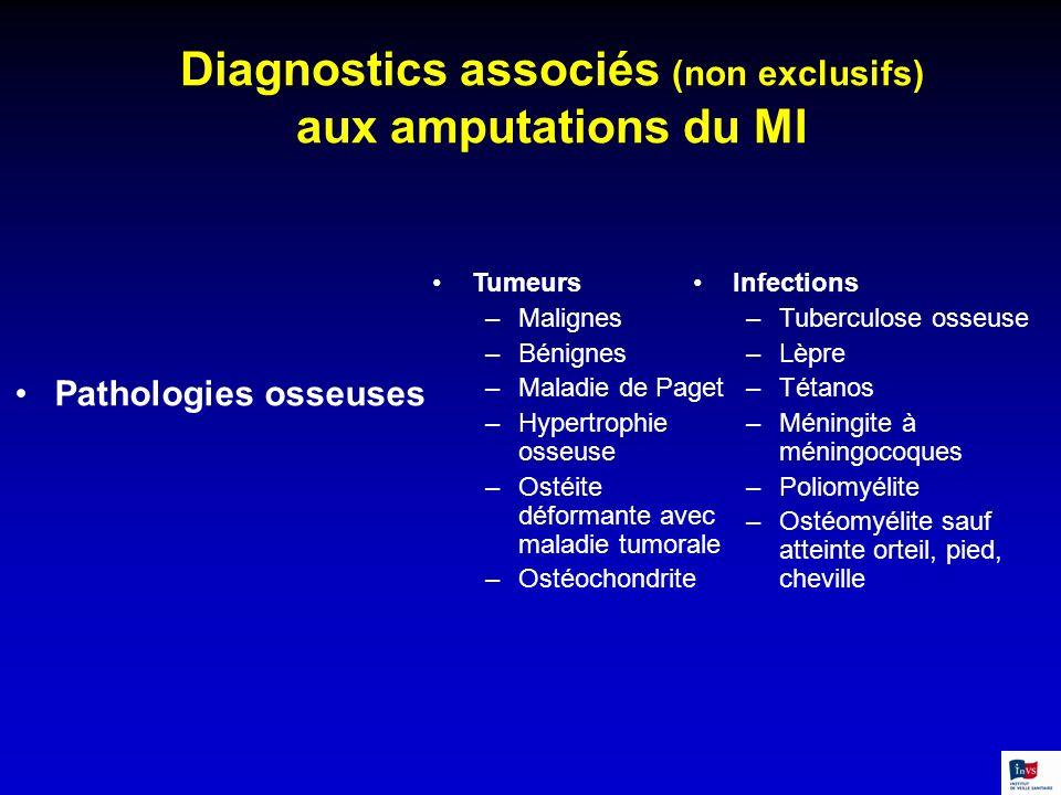 Diagnostics associés (non exclusifs) aux amputations du MI