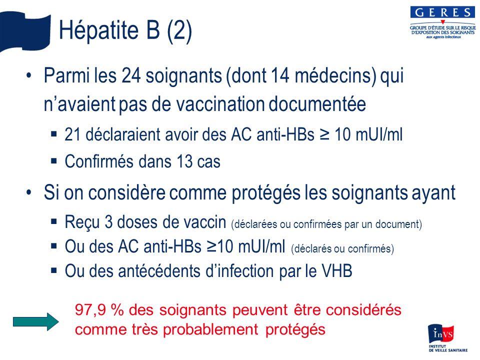 Hépatite B (2)Parmi les 24 soignants (dont 14 médecins) qui n'avaient pas de vaccination documentée.