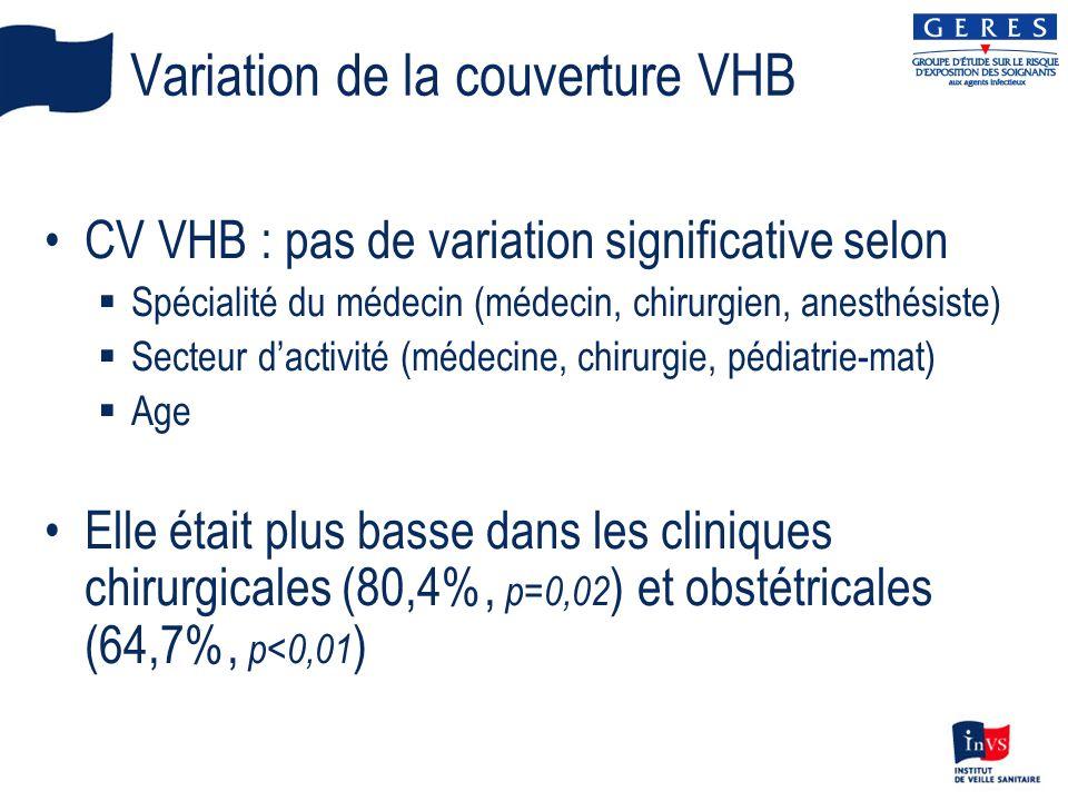 Variation de la couverture VHB