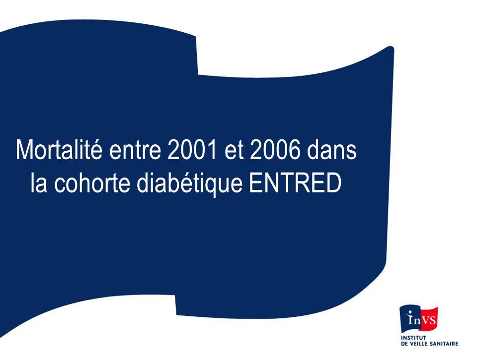 Mortalité entre 2001 et 2006 dans la cohorte diabétique ENTRED