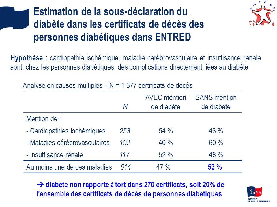 Estimation de la sous-déclaration du diabète dans les certificats de décès des personnes diabétiques dans ENTRED