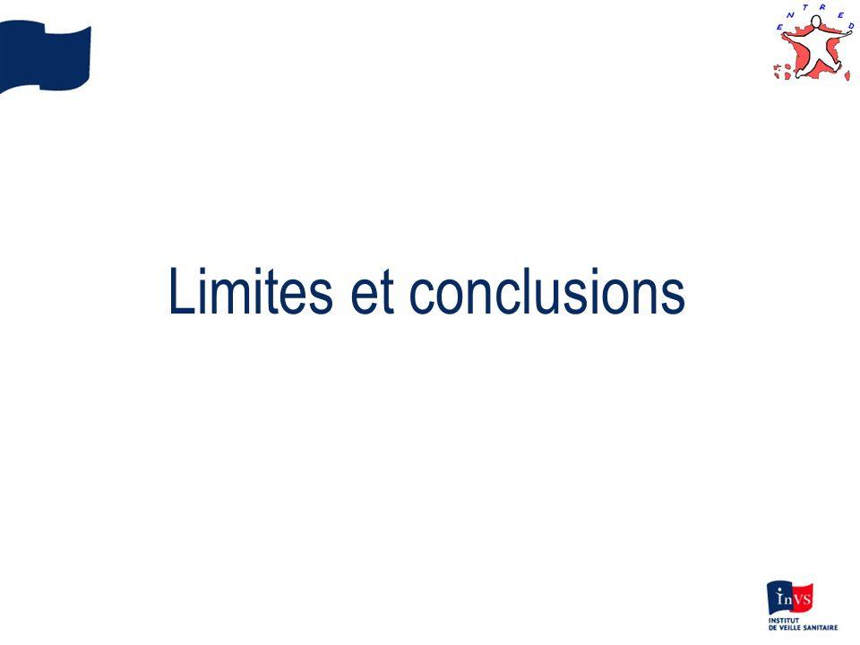 Limites et conclusions