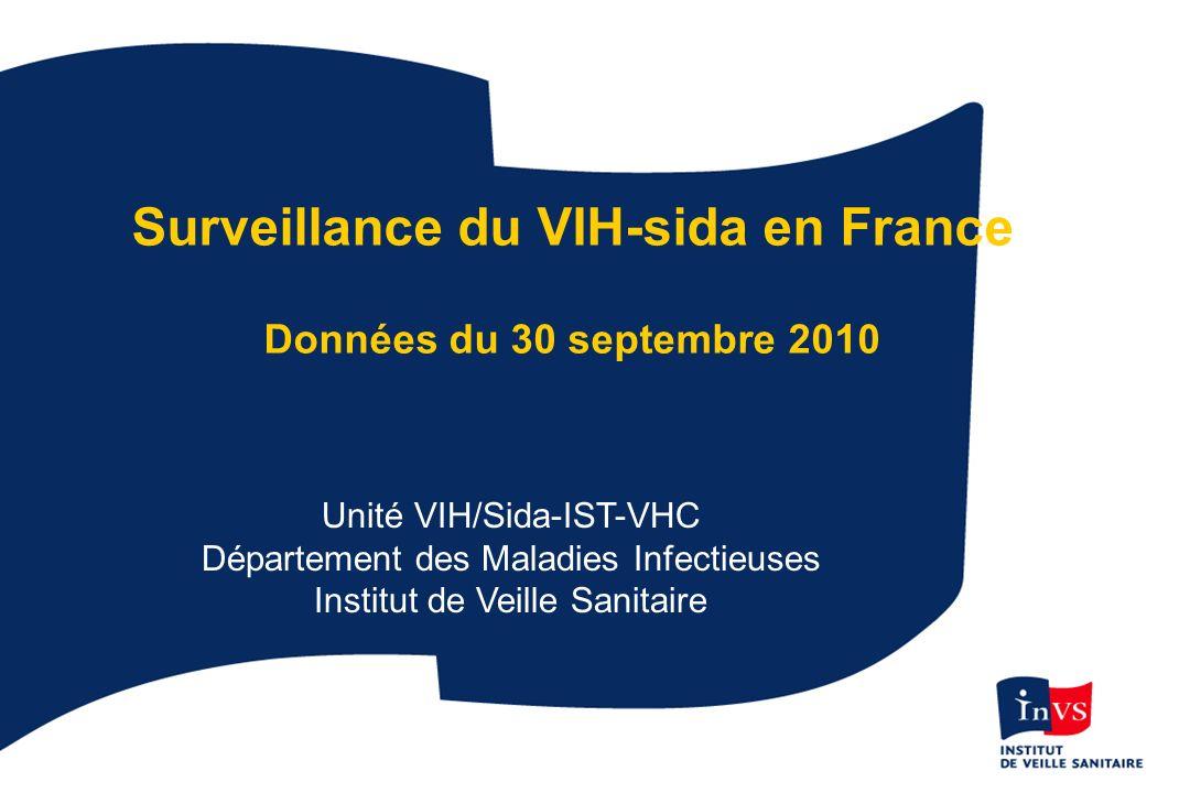 Surveillance du VIH-sida en France Données du 30 septembre 2010