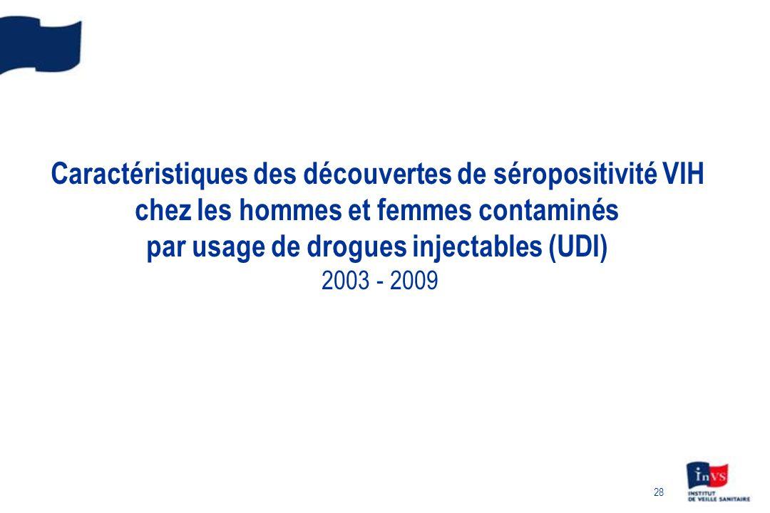 Caractéristiques des découvertes de séropositivité VIH chez les hommes et femmes contaminés par usage de drogues injectables (UDI) 2003 - 2009