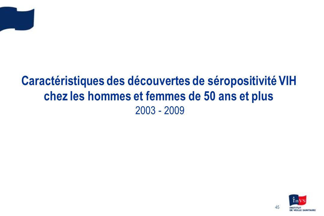 Caractéristiques des découvertes de séropositivité VIH chez les hommes et femmes de 50 ans et plus 2003 - 2009